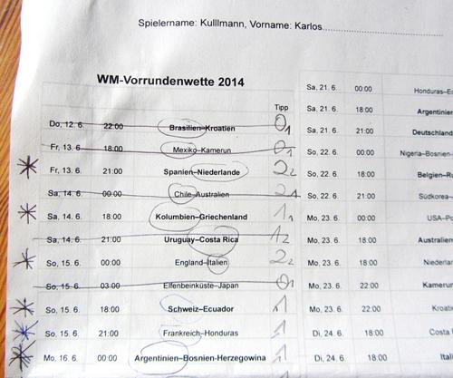 Katja Kullmann WM-Vorrundenwette 2014 © Katja Kullmann