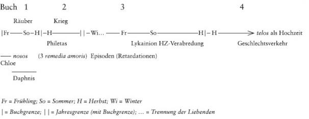 Kluge_Schmidt_Abb. 10.1